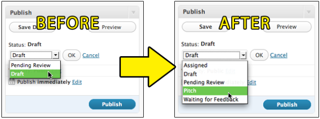 Stage 1 release of the Edit Flow plugin allows custom statuses to be assigned to posts.
