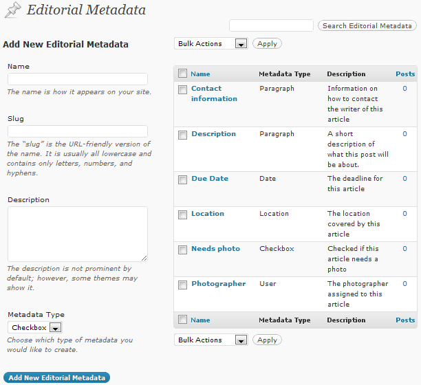Editorial Metadata terms